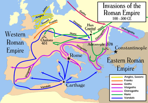 Germanic invasions