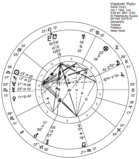 psychopath vedic astrology