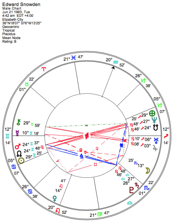 south node square pluto natal chart