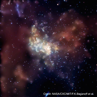 The Galactic Centre And The Centaurs Astrodienst