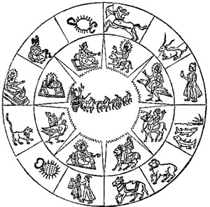 Vedic Astrology - critically examined - Astrodienstwww.astro.com