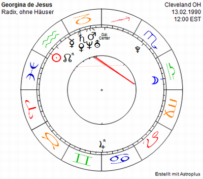Gina de Jesus, birthchart, no birth time