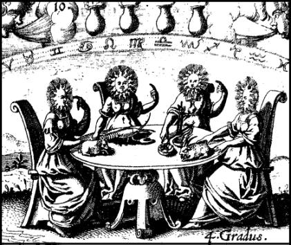 The Modes: Cardinal, fixed and Mutable Signs - Astrodienst