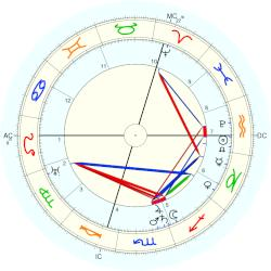 King of France Francis II - natal chart (Placidus)