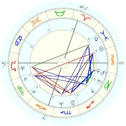 Prince (Duke of York) Andrew - natal chart (Placidus)