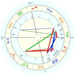 Derek William Bentley - natal chart (Placidus)