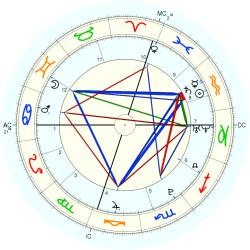 Birth Abandoned 762 - natal chart (Placidus)
