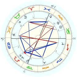 Family Distress 1006 - natal chart (Placidus)