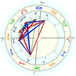Flight Attendant 1035 - natal chart (Placidus)