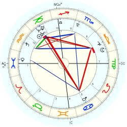 Birth Unusual 1112 - natal chart (Placidus)