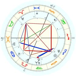 Mary Catherine Reardon - natal chart (Placidus)