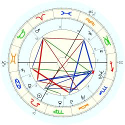 Accident: Fatality 1665 - natal chart (Placidus)
