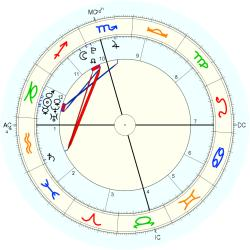Birth Unusual 1682 - natal chart (Placidus)