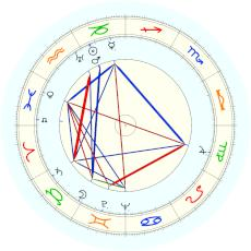 Joan of Arc :  - natal chart (Placidus)