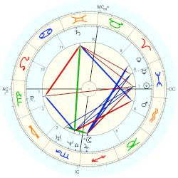 """nicolaus copernicus essay paper Robert s westman's essay, """"copernicus and the astrologers"""" is based on the  20th  anniversary of the birth of nicolaus copernicus were held all over the   for its multicolored, moving paper disks (known as volvelles) and."""