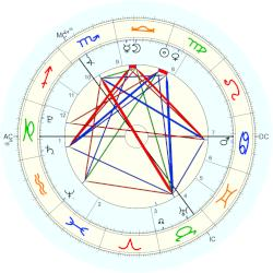 William Cecil - natal chart (Placidus)