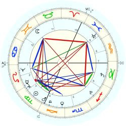 William Bligh - natal chart (Placidus)