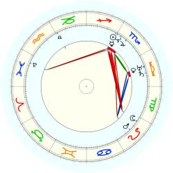 Franklin Pierce - natal chart (noon, no houses)