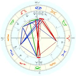 Stephen Foster - natal chart (Placidus)