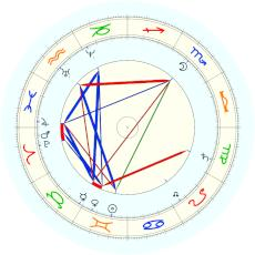 Nikolaus Otto : based on biography by Arnold Langen, no time given - natal chart (Placidus)