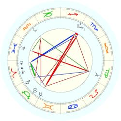 John Wilkes Booth - natal chart (noon, no houses)