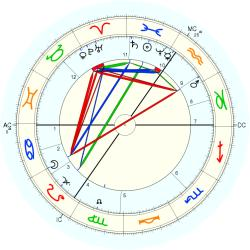 Accident: Fatality 2353 - natal chart (Placidus)