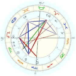 Maurice Barrymore - natal chart (Placidus)