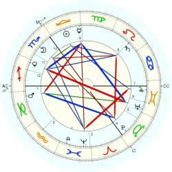 Orion - natal chart (Placidus)