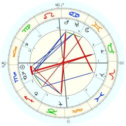 Physician 2626 - natal chart (Placidus)