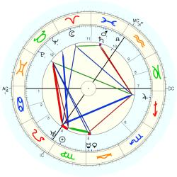 Mary Jane Bennett - natal chart (Placidus)