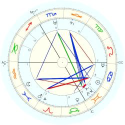 King of England Edward VIII - natal chart (Placidus)