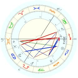 Medical: Cancer 3937 - natal chart (Placidus)