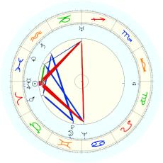 Joan Crawford : birthdate from daughter Christina's book - natal chart (Placidus)