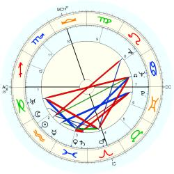 William Hickman - natal chart (Placidus)