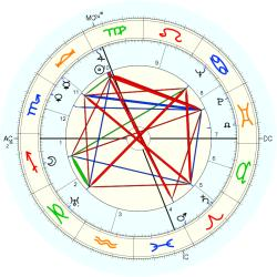 Medical: Cancer 4516 - natal chart (Placidus)