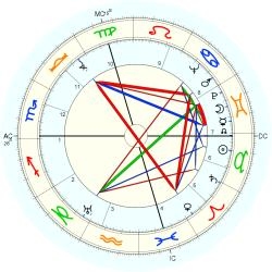 Medical: Cancer 4553 - natal chart (Placidus)