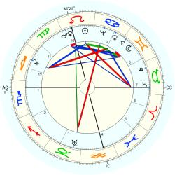 Infant Mortality 4565 - natal chart (Placidus)