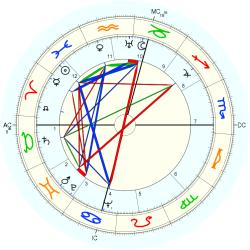Engineer: Aircraft 4668 - natal chart (Placidus)