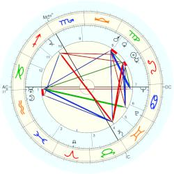 Erich Honecker - natal chart (Placidus)