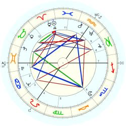 Stillborn infant 4753 - natal chart (Placidus)