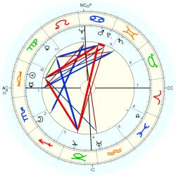 Out of Body 4797 - natal chart (Placidus)
