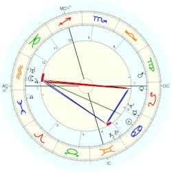 James Boehrer - natal chart (Placidus)