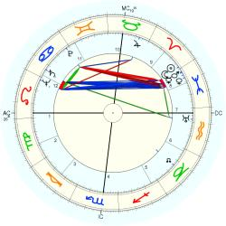 Physical Therapist 5052 - natal chart (Placidus)