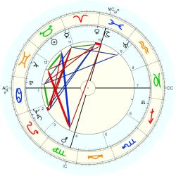 Physical Therapist 5141 - natal chart (Placidus)