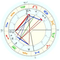 Medical: Cancer 5183 - natal chart (Placidus)