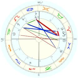 Lawrence Tierney - natal chart (Placidus)
