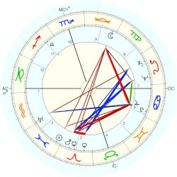 "Nat ""King"" Cole - natal chart (Placidus)"