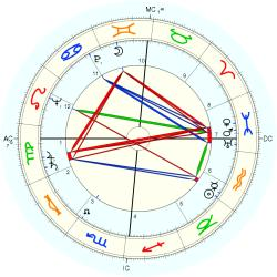 Out of Body 5372 - natal chart (Placidus)