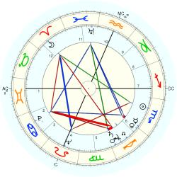 Business Owner 5469 - natal chart (Placidus)