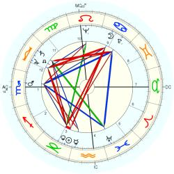Medical: Heart 5491 - natal chart (Placidus)